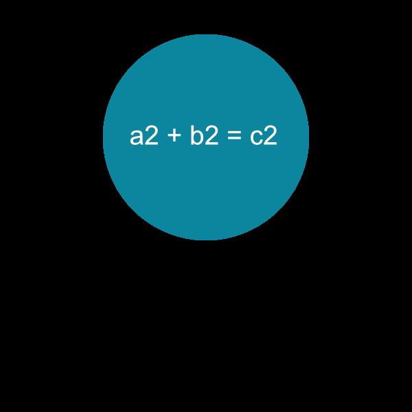 Moralische Algebra